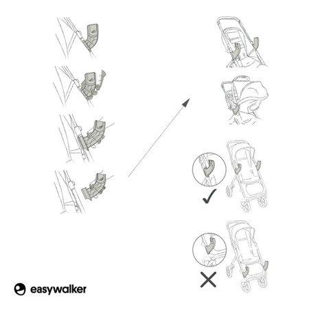 Easywalker Mosey+ Adapter do fotelika samochodowego do wózka